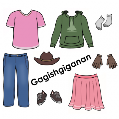 illustration of clothing