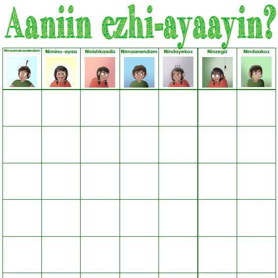 Aaniin Ezhi-ayaayin? - Check-in Chart