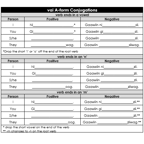 vai A-form Conjugations - Abbreviated