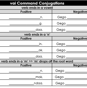 vai Command Conjugations