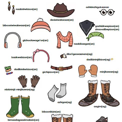 Gagishgiganan - Visual Vocabulary List