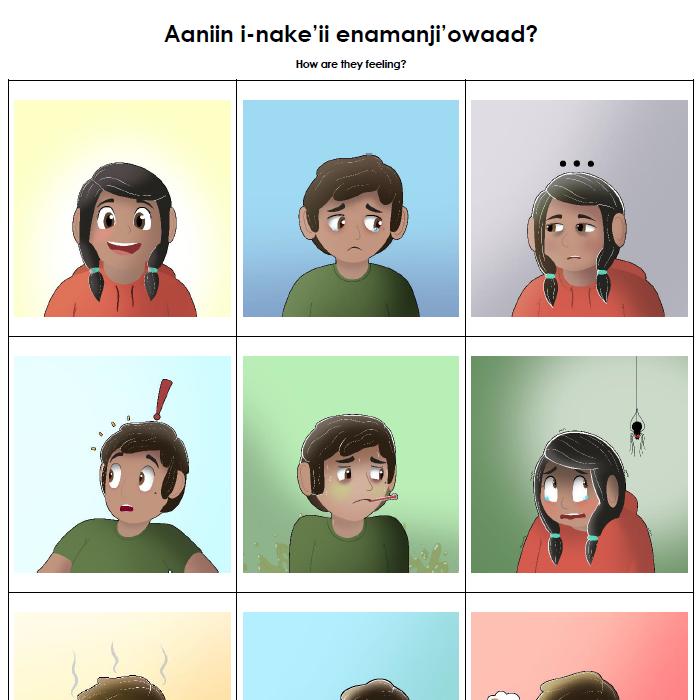 Aaniin i-nake'ii Enamanji'owaad? - Chart