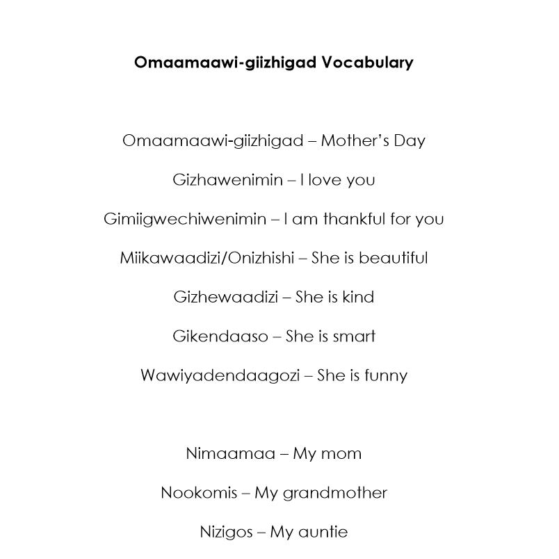 Omaamaawi-giizhigad Vocabulary