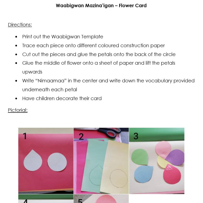 Waabigwan Card Instructions