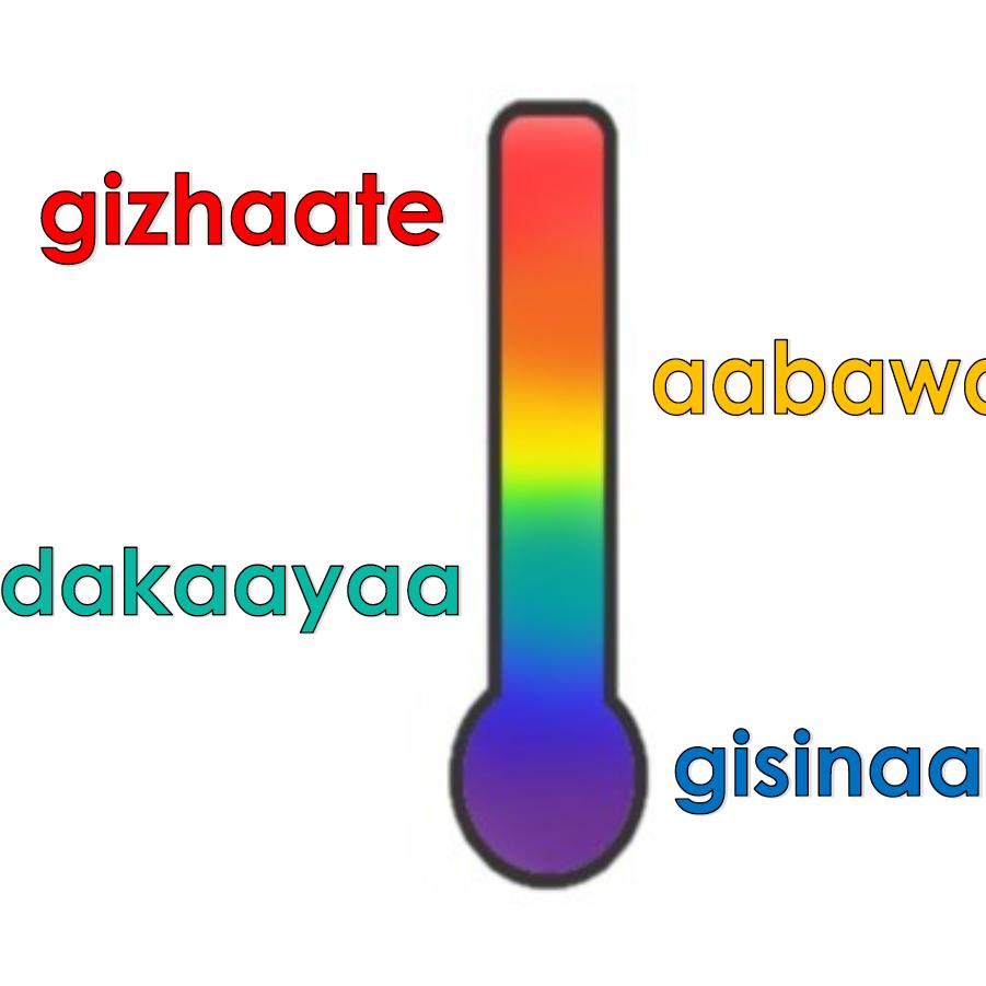 Aaniin apichii-abaawaag? Aaniin apichii-gisinaag? - How warm is it? How cold is it? - Thermometer Printable