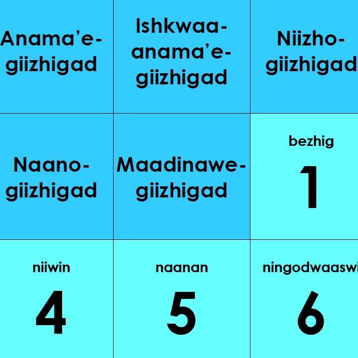 Giizisoo-mazina'igan - Pocket Chart Size Printable Weekdays and Numbers