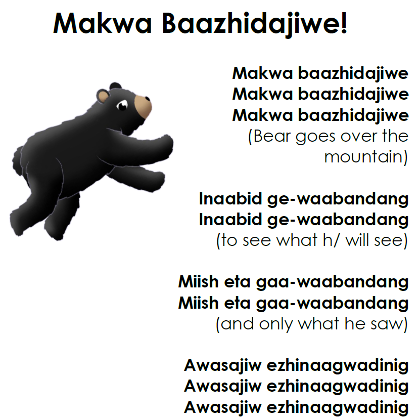 Makwa Baazhidajiwe - Lyrics
